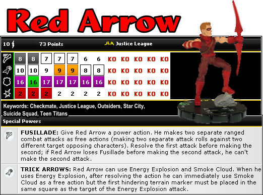 HeroClix Red Arrow Crisis