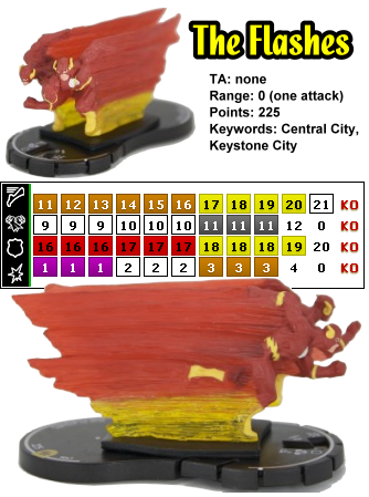 HeroClix The Flashes
