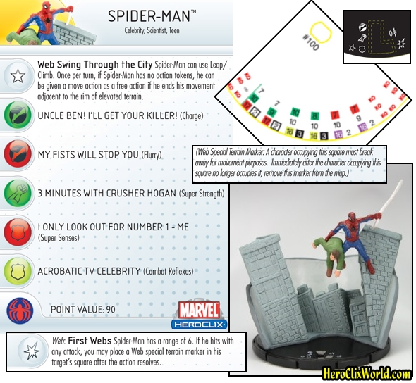Web of Spider-Man HeroClix