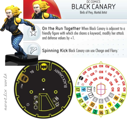 Birds of Prey Team Pack HeroClix