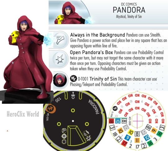 HeroClix Pandora Dial Convention Exclusive