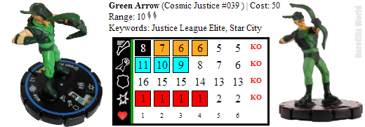 HeroClix Green Arrow Dial