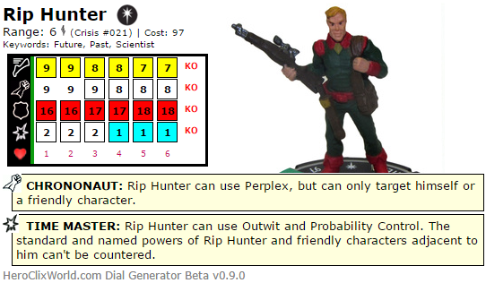 Awesome Clix: Rip Hunter