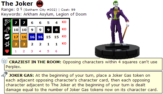 Gotham City Strategy The Joker Dial