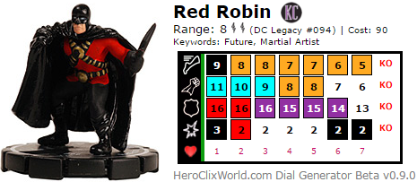 REd Robin HeroClix Dial