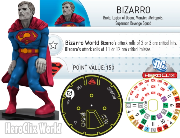 Bizarro HeroClix Superman