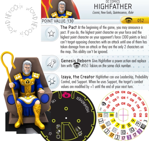 Highfather Dial