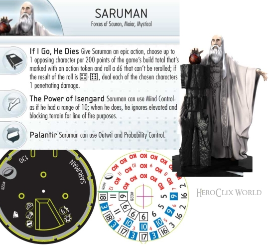 HeroClix World Saruman