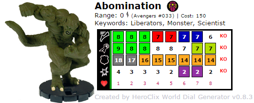 Worst Clix Ever - Abomination