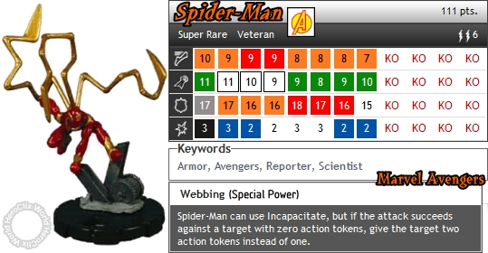 HeroClix Spider-Man Dial Avengers Iron Spider