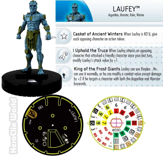 Laufey HeroClix Movie Avengers Spoilers
