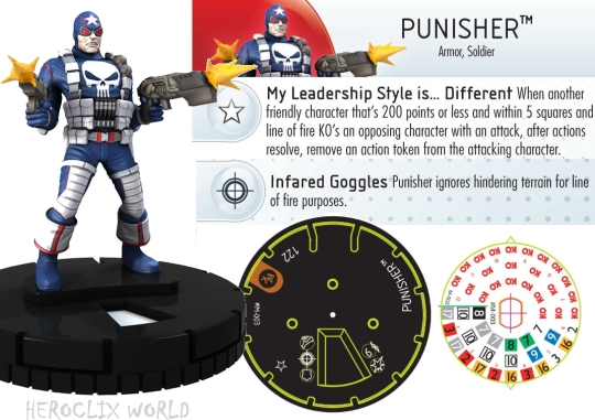 HeroClix Punisher Convention Exclusive Dial