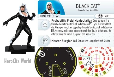HeroClix Deadpool Black Cat Dial