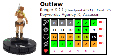 HeroClix Outlaw Dial