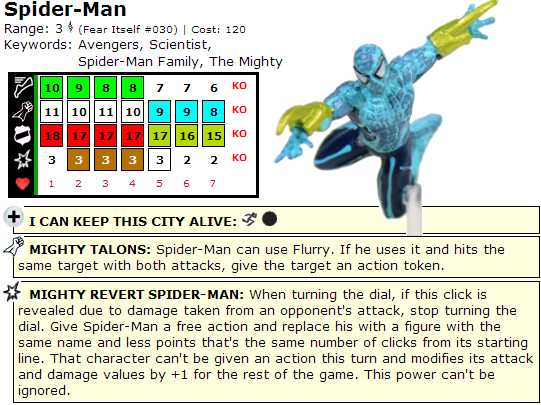 Top 12 spider-Man HeroClix
