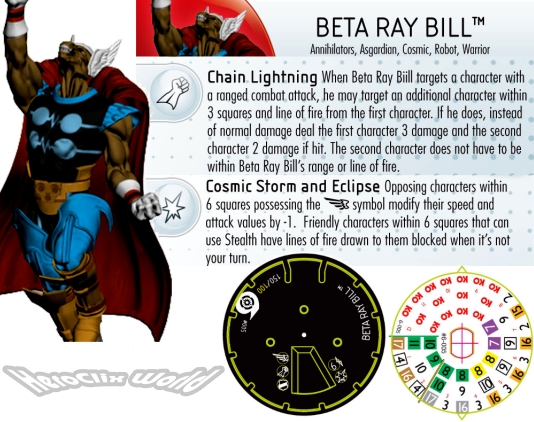 HeroClix World Beta Ray Bill Dial