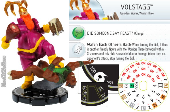 HeroClix Hammer of Thor Fast Forces Volstagg