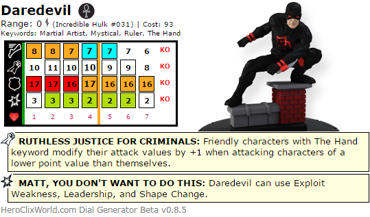 Daredevil HeroClix Dial Irish