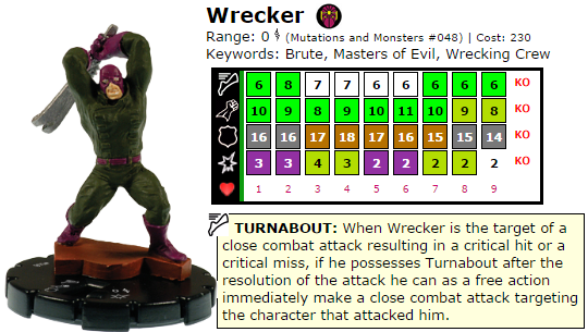 HeroClix Mutations and Monsters Wrecker Dial