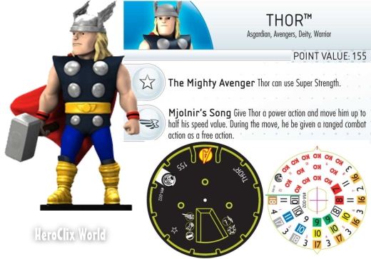 HeroClix TabApp Thor Dial