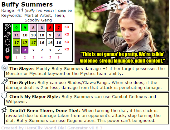 ClixCraves: Buffy the Vampire Slayer HeroClix Dial