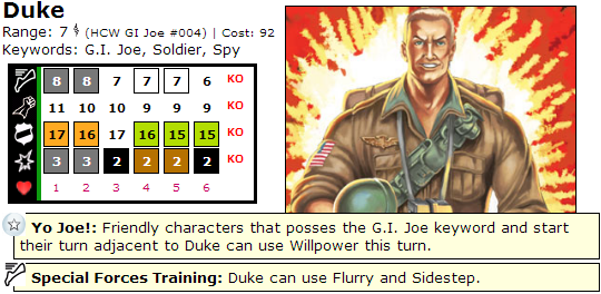 clixCraves: G.I. Joe HeroClix Duke