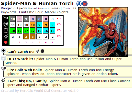 HeroClix Marvel Team-Up Spider-Man Human Torch