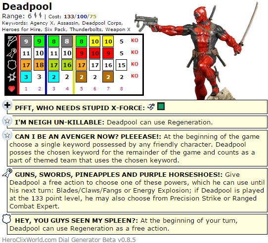 The Quintessential Deadpool HeroClix Dial