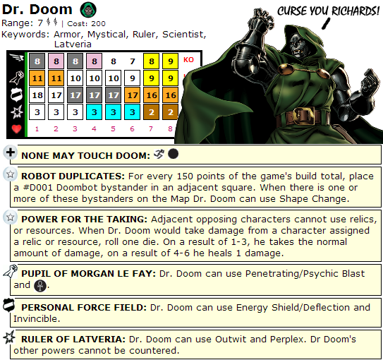 Quintessential Dr. Doom HeroClix Dial (Reader's Choice!)