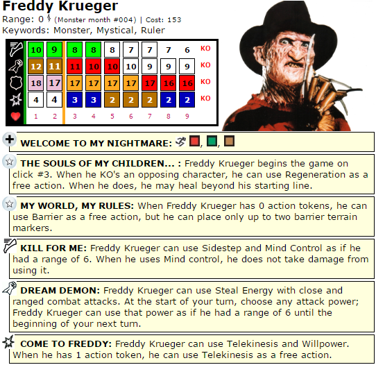 HeroClix Dial the Quintessential Freddy Krueger