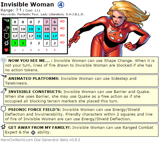 The Quintessential Invisible Woman