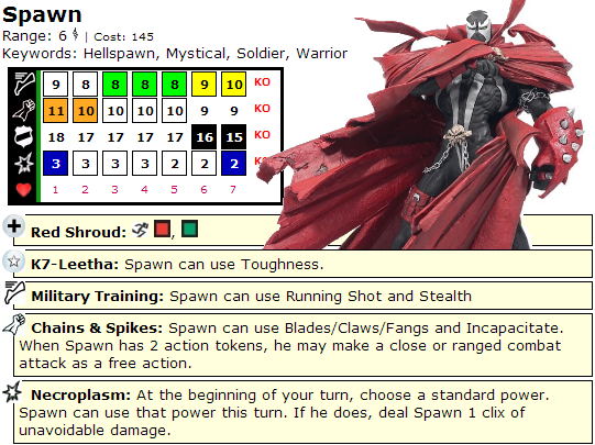 HeroClix World Quintessential Spawn Dial