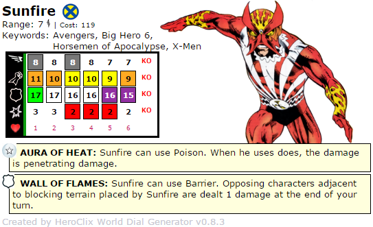 The Quintessential Sunfire HeroClix Dial