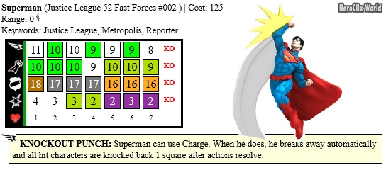 HeroClix Superman Dial Justice League